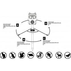 Odpuzovač hlodavců ultrazvukový solární Ultrasonic eXvision SAR20