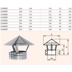 KOMÍNOVÁ STŘÍŠKA CILINDER - pozink - průměr 120 / 220 mm